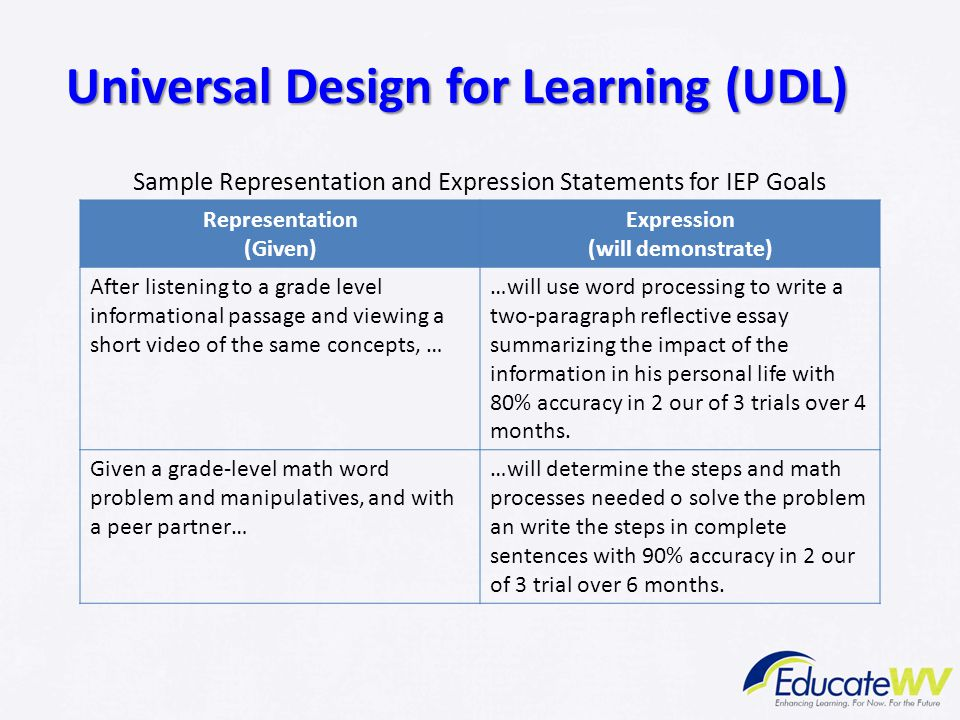 Sample Representation and Expression Statements for IEP Goals