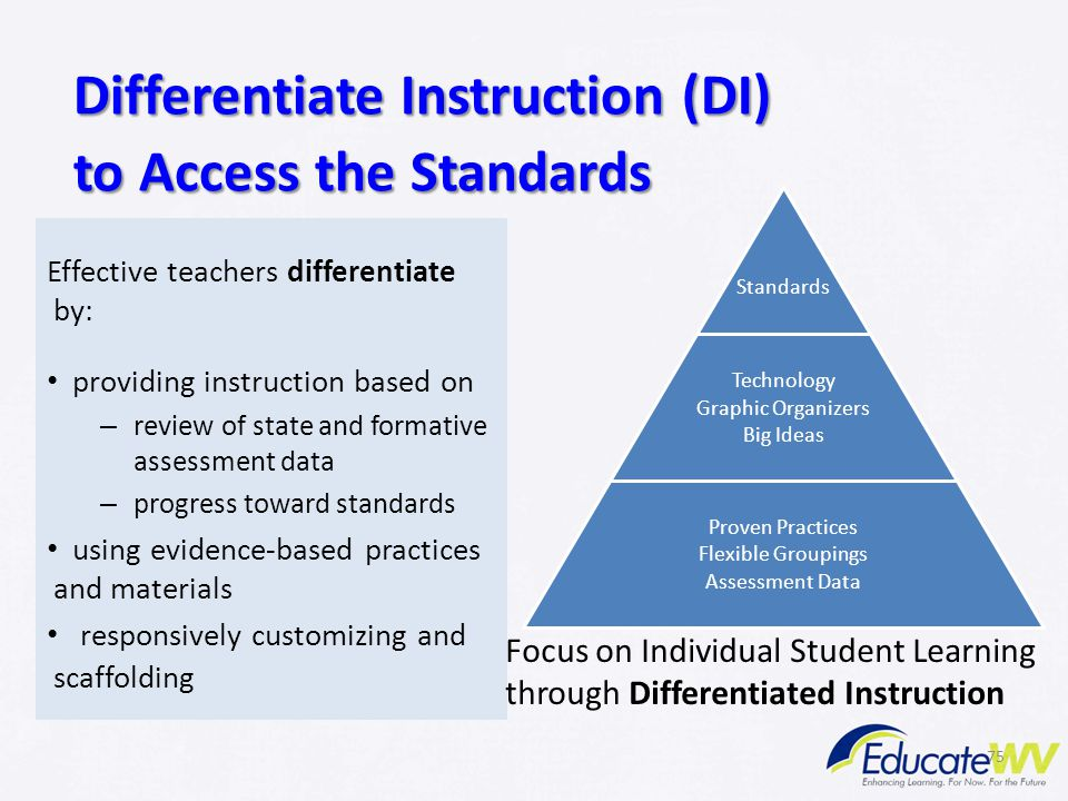 Differentiate Instruction (DI) to Access the Standards