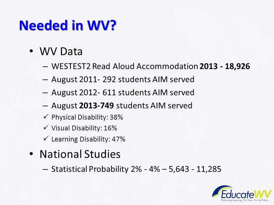 Needed in WV WV Data National Studies