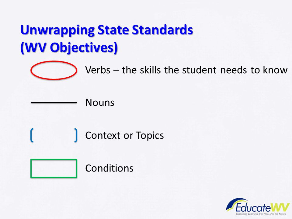 Unwrapping State Standards (WV Objectives)