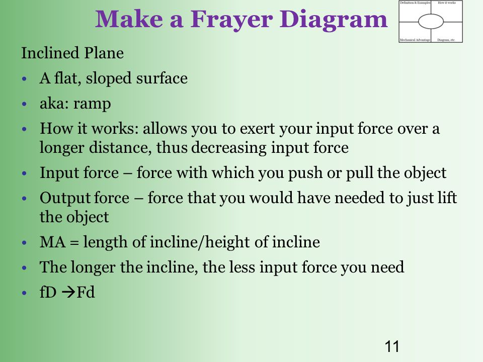 Make a Frayer Diagram Inclined Plane A flat, sloped surface aka: ramp