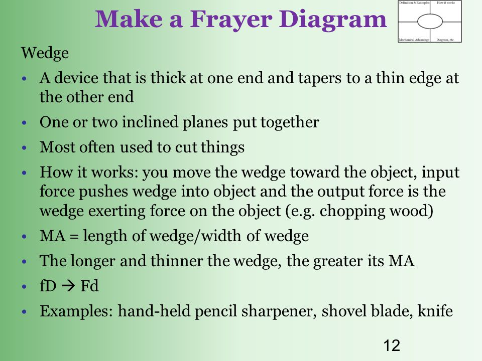 Make a Frayer Diagram Wedge