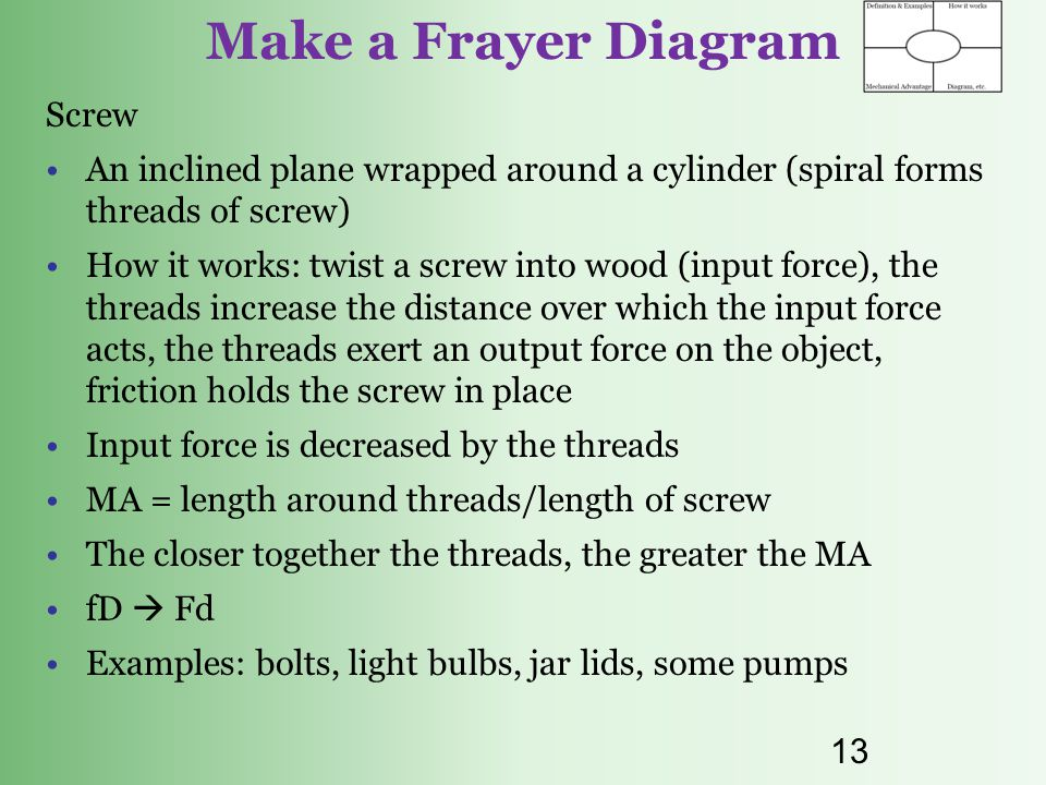 Make a Frayer Diagram Screw