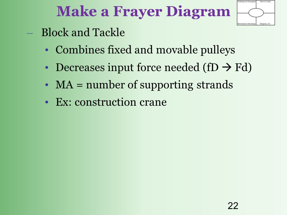 Make a Frayer Diagram Block and Tackle