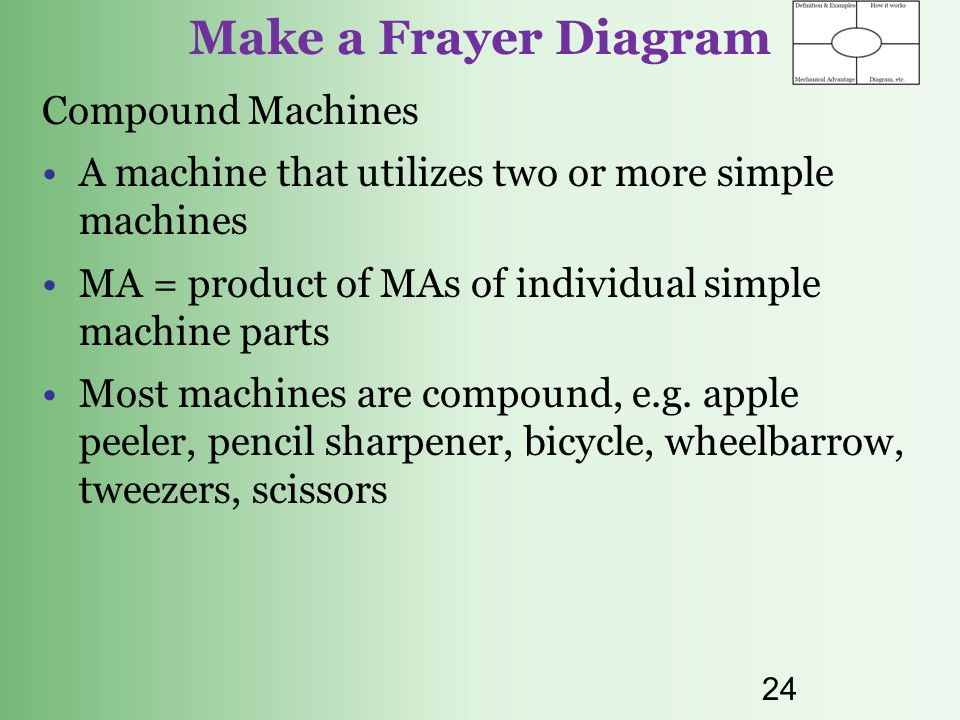 Make a Frayer Diagram Compound Machines