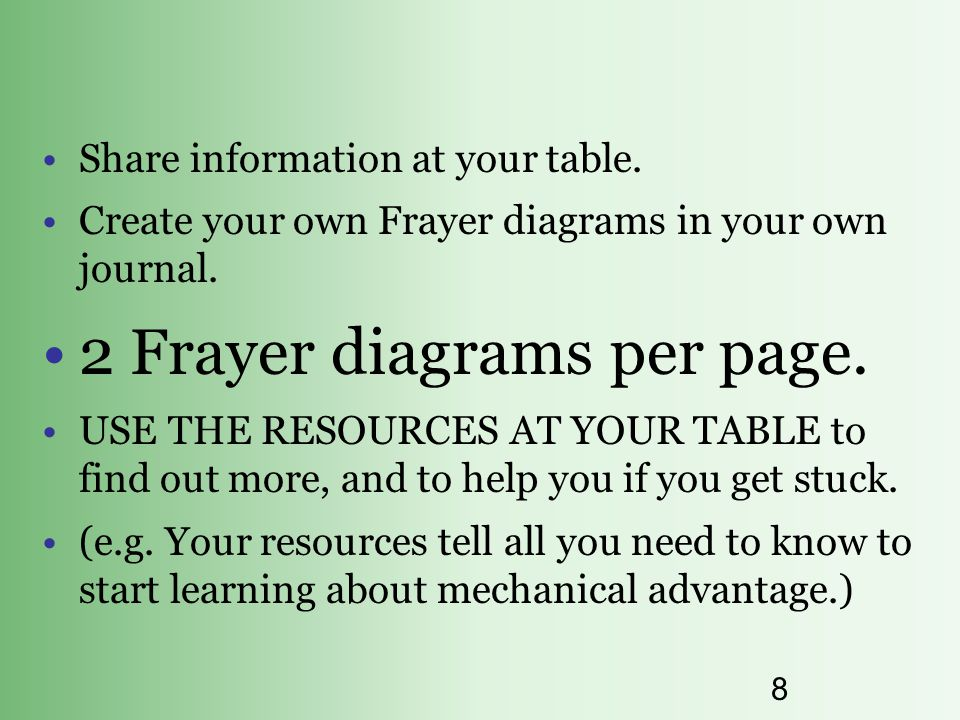 2 Frayer diagrams per page.