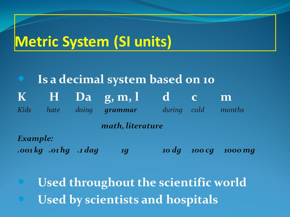 Metric System (SI units)