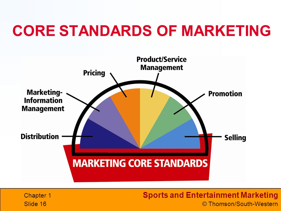 CORE STANDARDS OF MARKETING