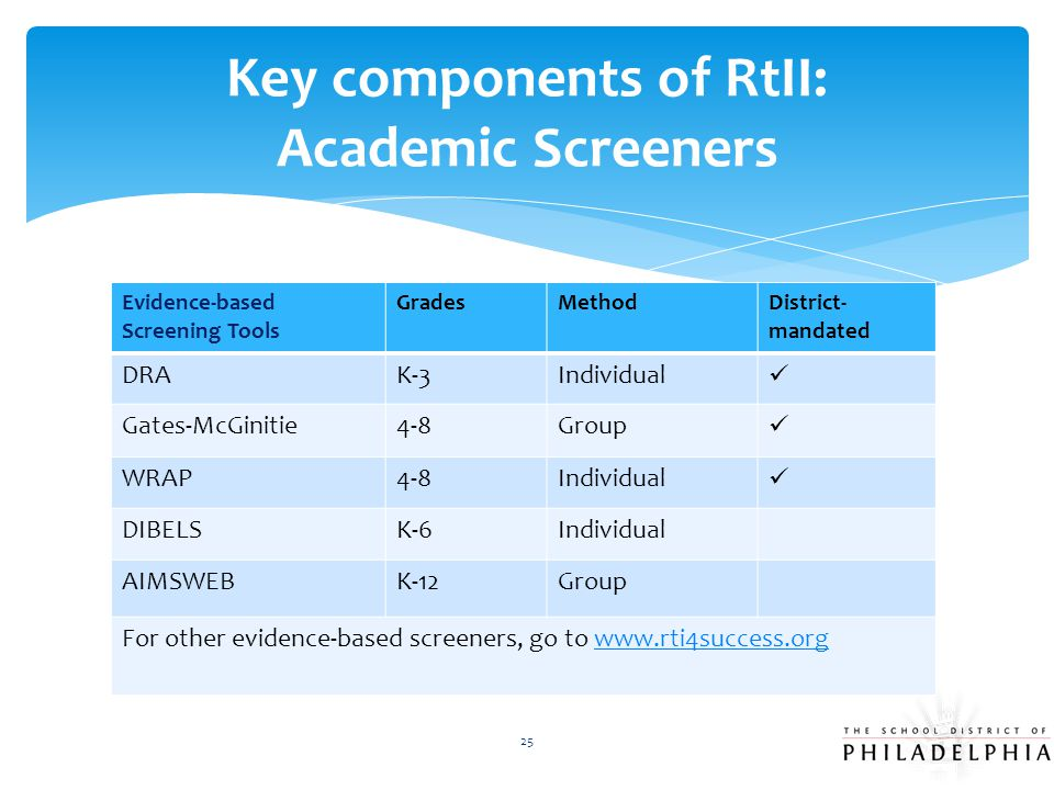 Key components of RtII: Academic Screeners