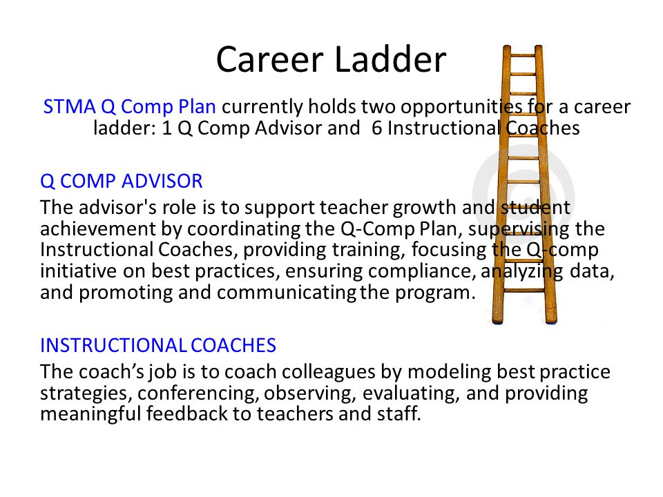 Career Ladder STMA Q Comp Plan currently holds two opportunities for a career ladder: 1 Q Comp Advisor and 6 Instructional Coaches.