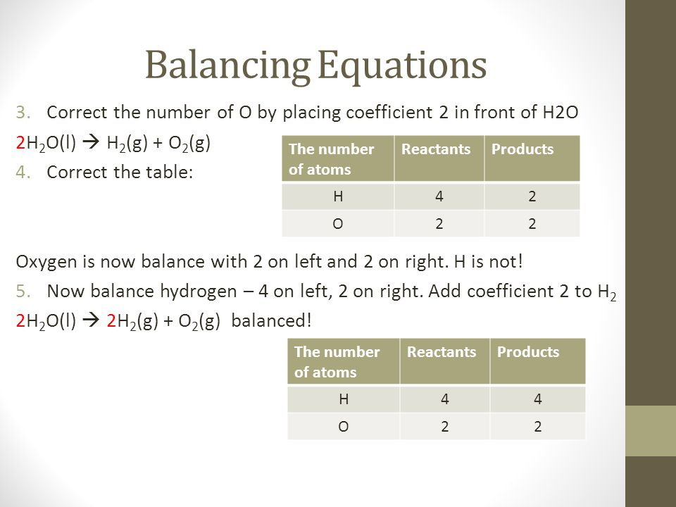 Balancing Equations Correct the number of O by placing coefficient 2 in front of H2O. 2H2O(l)  H2(g) + O2(g)