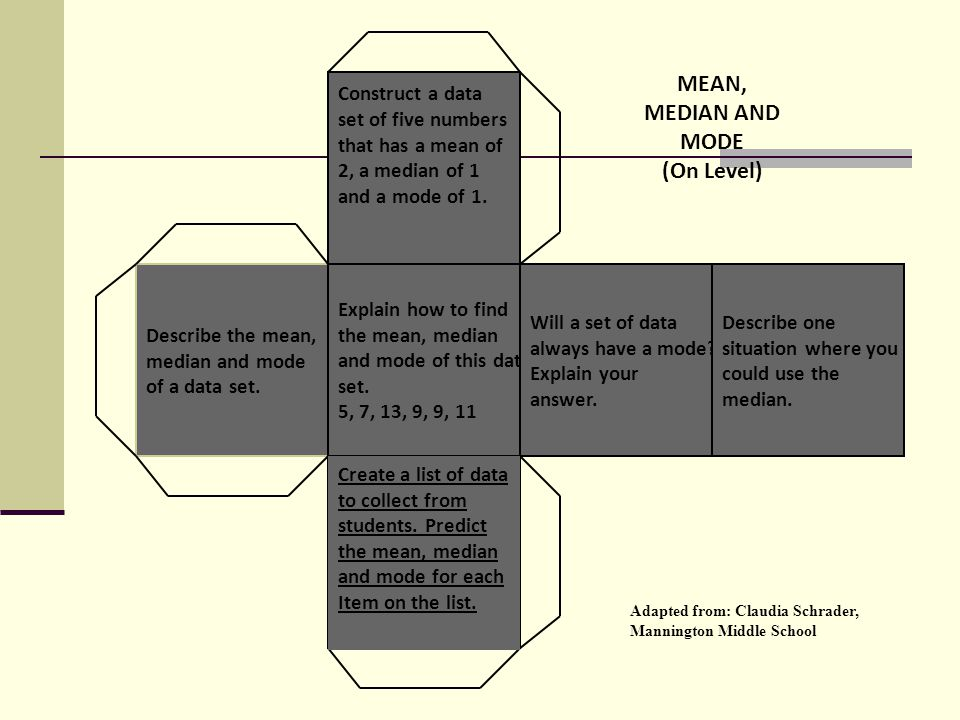 MEAN, MEDIAN AND MODE (On Level)