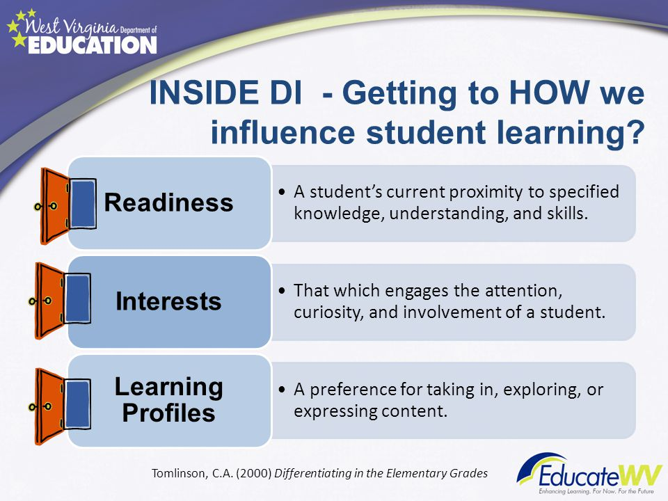 INSIDE DI - Getting to HOW we influence student learning