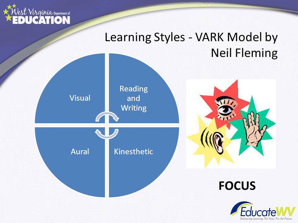 Learning Styles - VARK Model by Neil Fleming