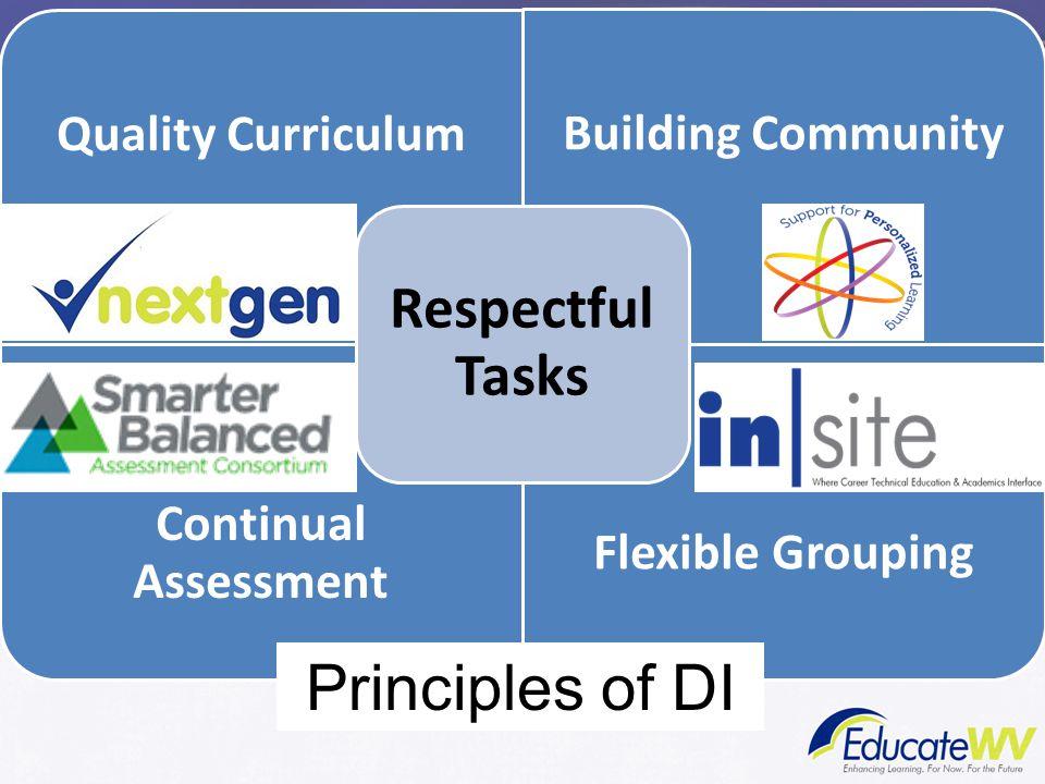 Principles of DI Principles of DI Quality Curriculum