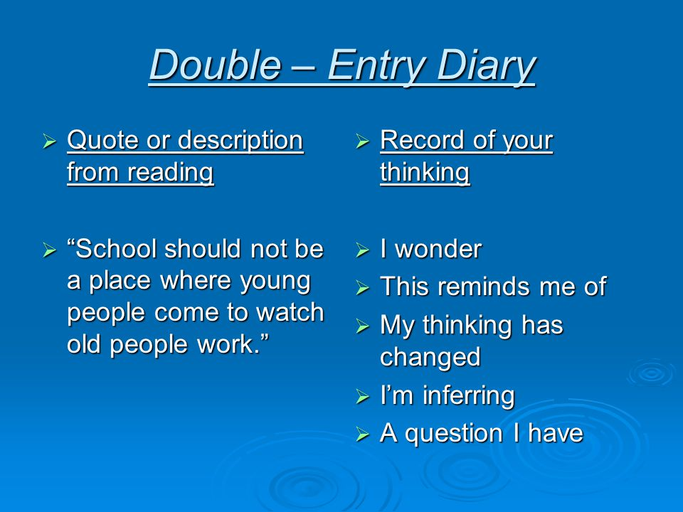 Double – Entry Diary Quote or description from reading