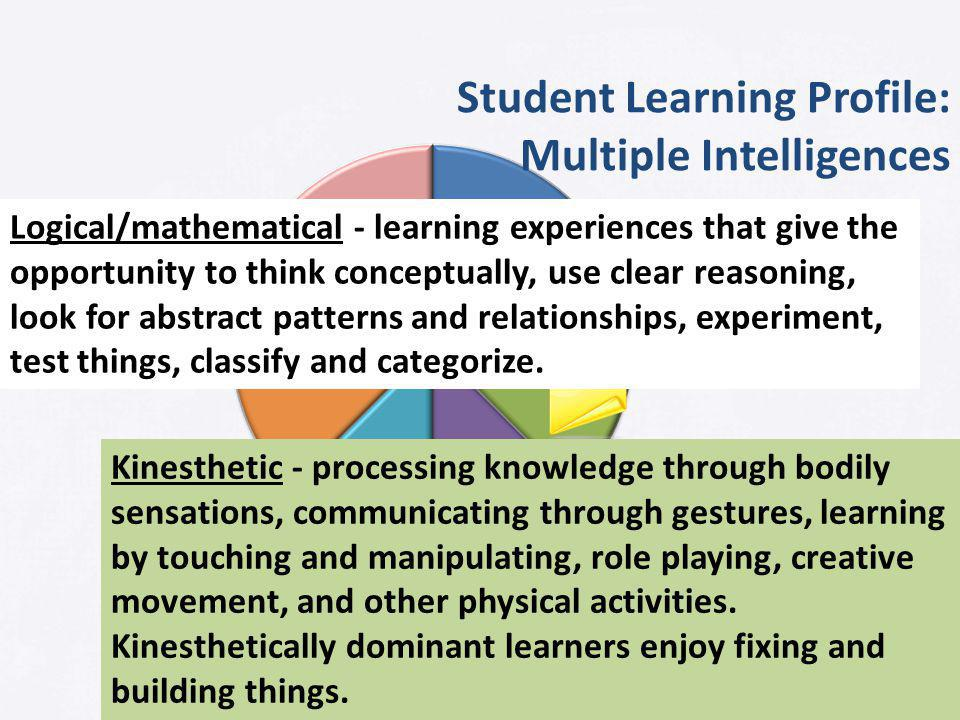Student Learning Profile: Multiple Intelligences