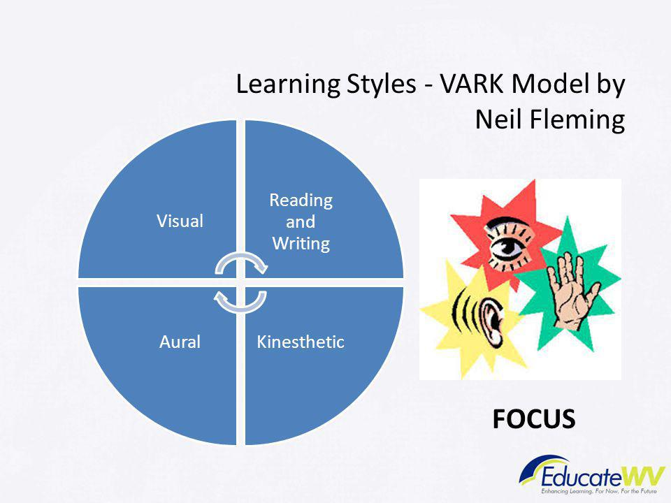 Learning Styles - VARK Model by Neil Fleming
