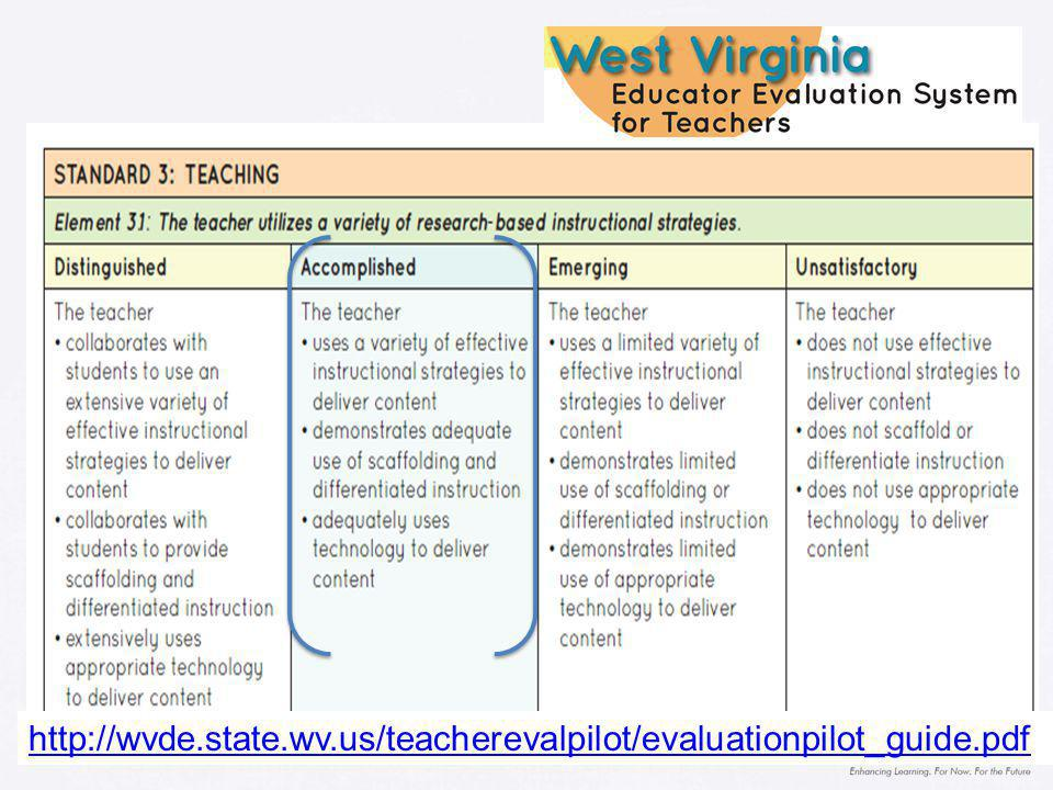 You see here in a screen shot from our WV Educator Evaluation System for Teachers Document, Standard 3/ Element 3.1 clearly states: The teacher demonstrates adequate use of differentiated instruction.