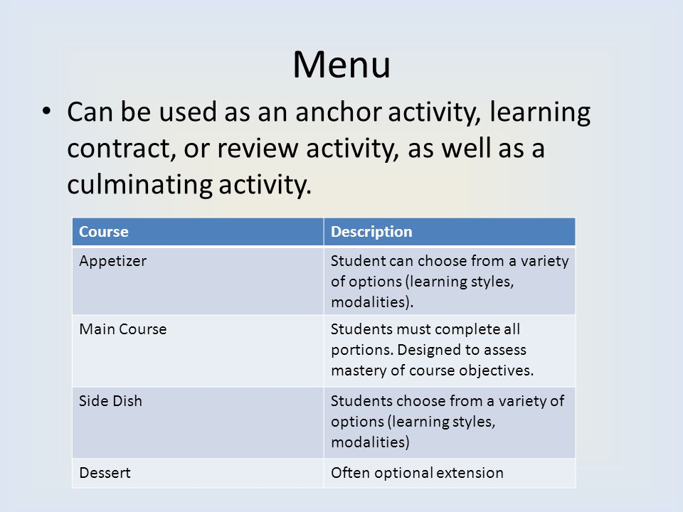 Menu Can be used as an anchor activity, learning contract, or review activity, as well as a culminating activity.