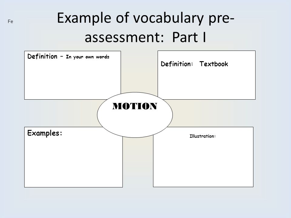 Example of vocabulary pre-assessment: Part I