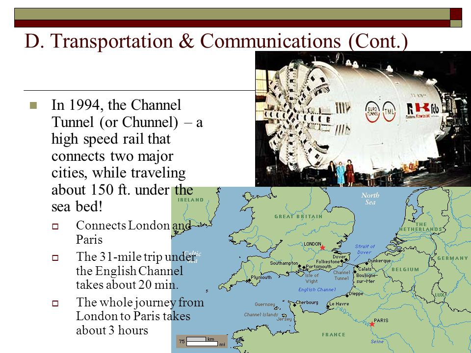 D. Transportation & Communications (Cont.)