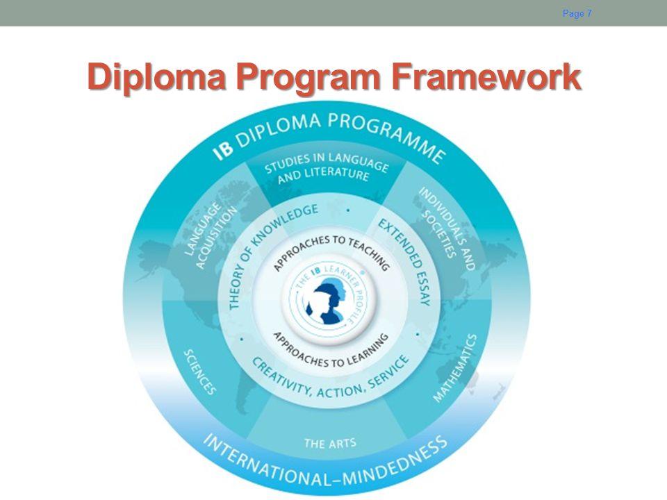 Diploma Program Framework