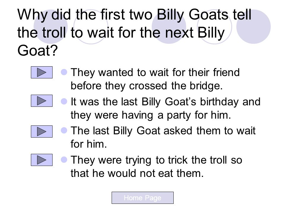 Why did the first two Billy Goats tell the troll to wait for the next Billy Goat