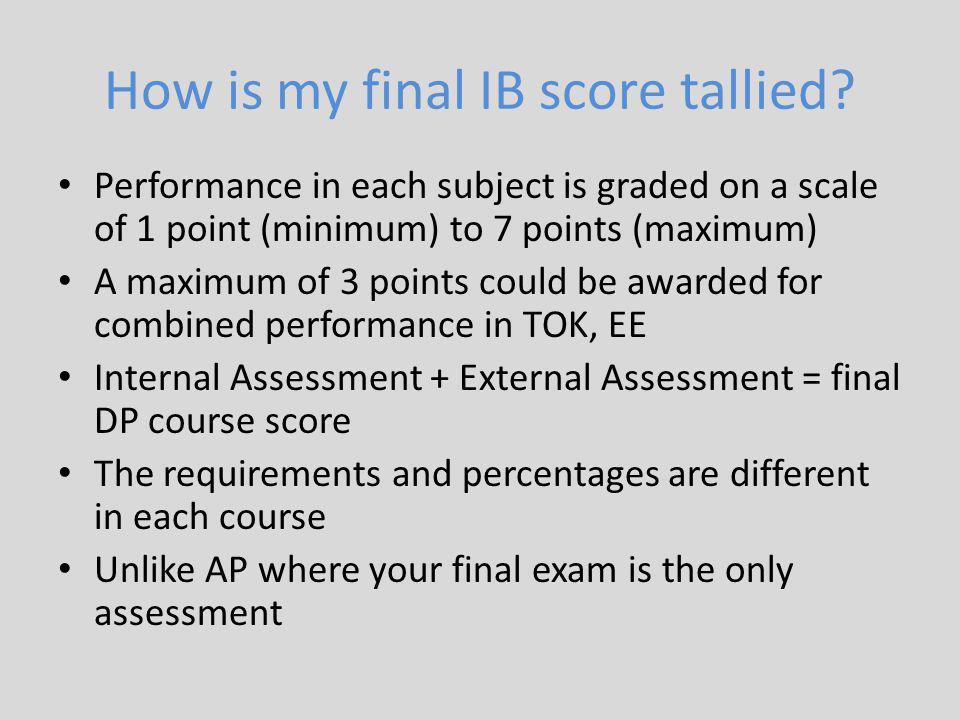 How is my final IB score tallied