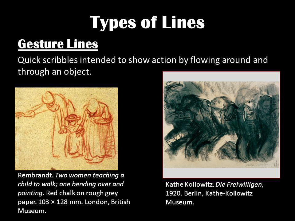 Types of Lines Gesture Lines