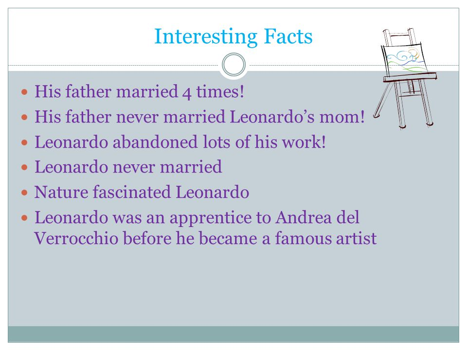 Interesting Facts His father married 4 times!