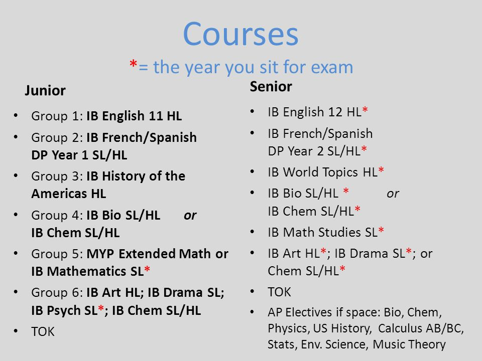 Courses *= the year you sit for exam