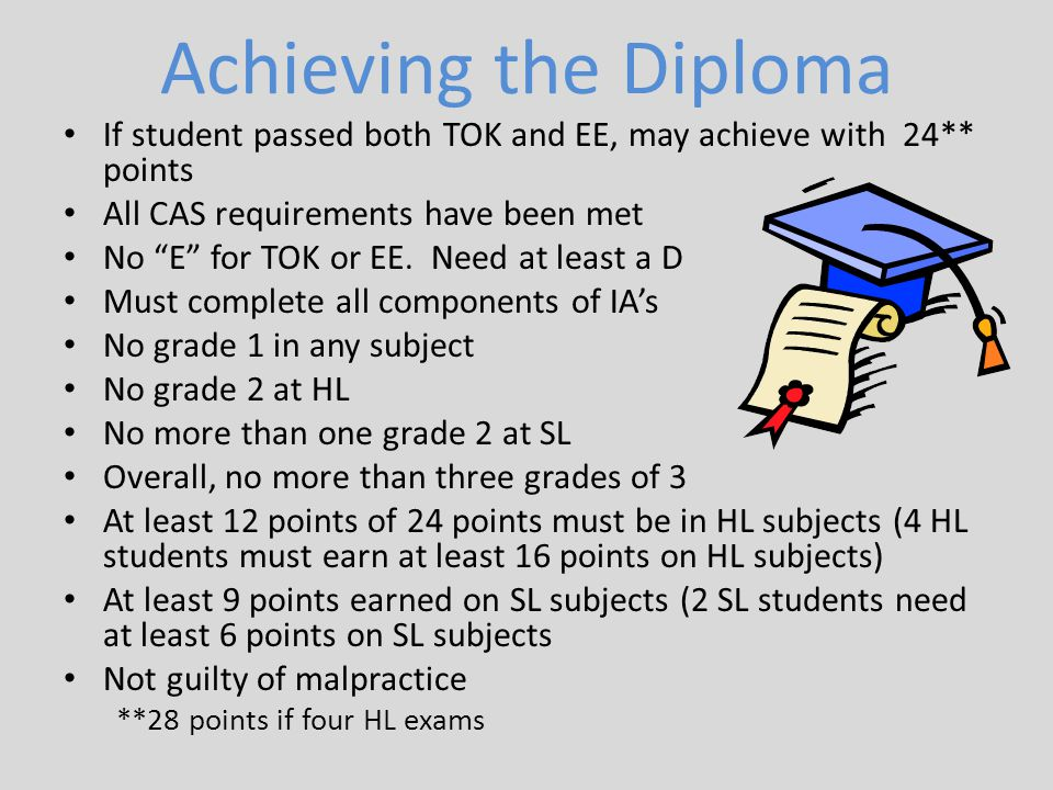 Achieving the Diploma If student passed both TOK and EE, may achieve with 24** points. All CAS requirements have been met.