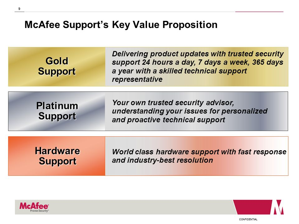 McAfee Support's Key Value Proposition