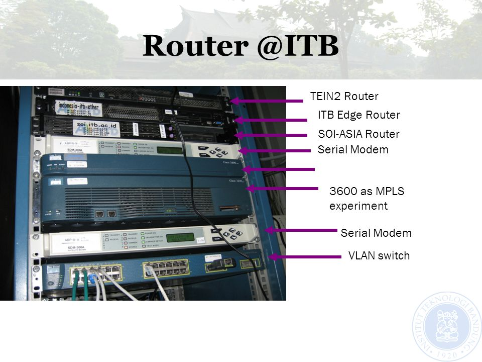 Router @ITB TEIN2 Router ITB Edge Router SOI-ASIA Router Serial Modem