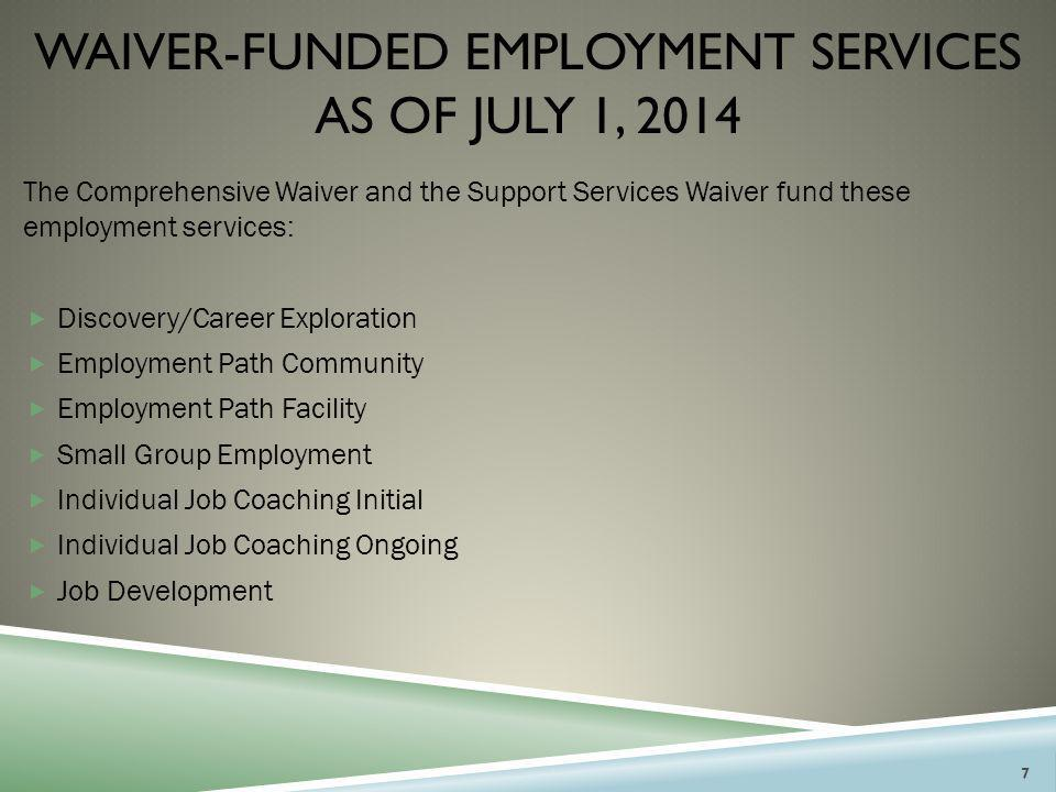 Waiver-funded employment services as of July 1, 2014
