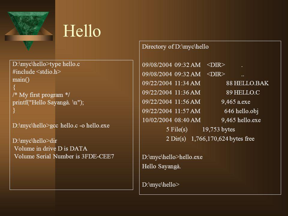 Hello Directory of D:\myc\hello 09/08/2004 09:32 AM <DIR> .