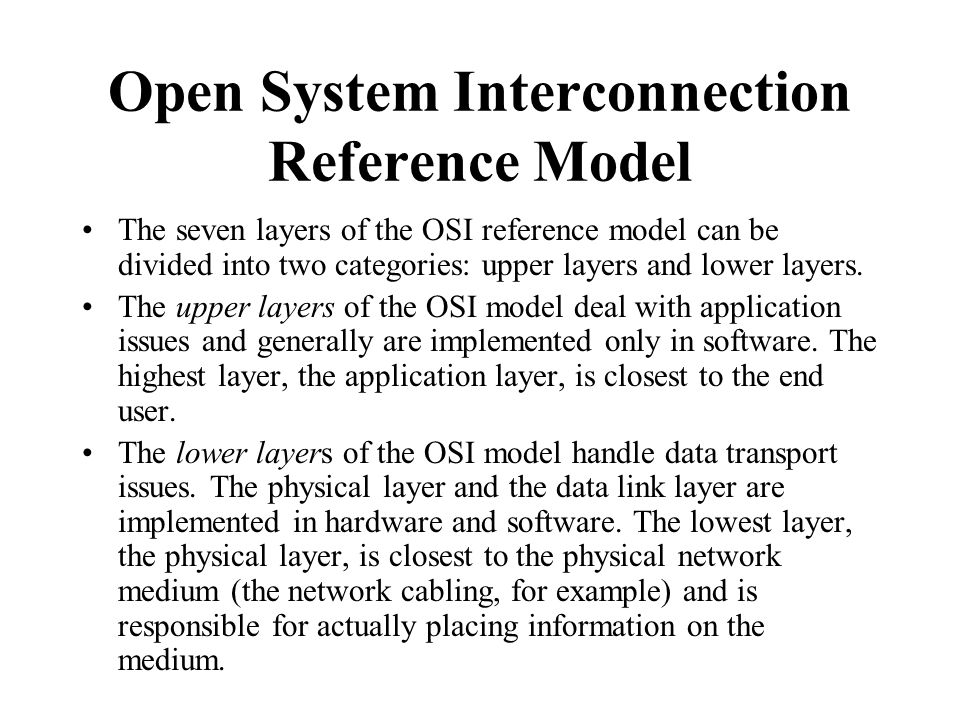Open System Interconnection Reference Model