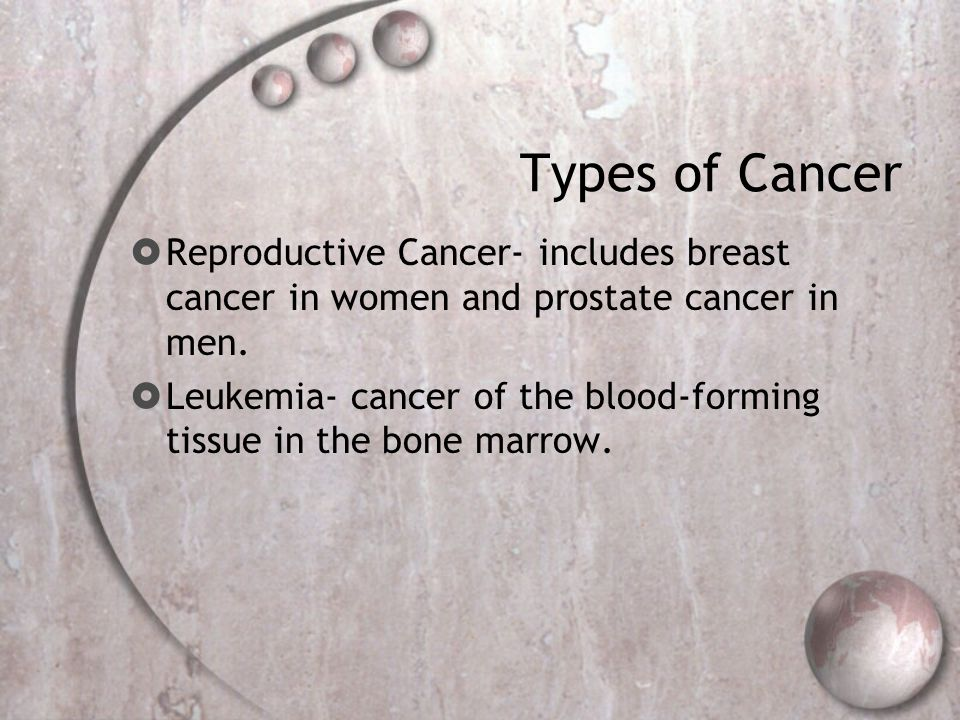 Types of Cancer Reproductive Cancer- includes breast cancer in women and prostate cancer in men.