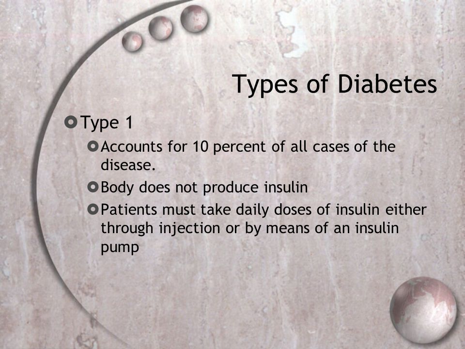 Types of Diabetes Type 1. Accounts for 10 percent of all cases of the disease. Body does not produce insulin.