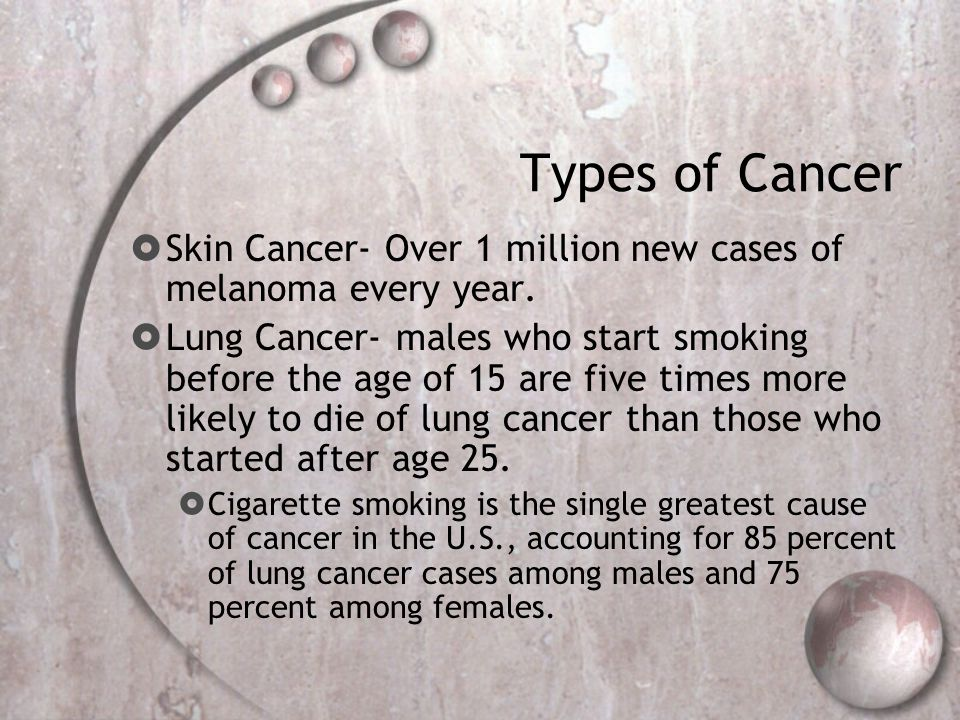Types of Cancer Skin Cancer- Over 1 million new cases of melanoma every year.