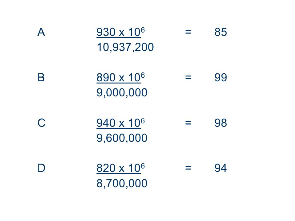 A 930 x 106 = 85 10,937,200. B 890 x 106 = 99. 9,000,000. C 940 x 106 = 98. 9,600,000.