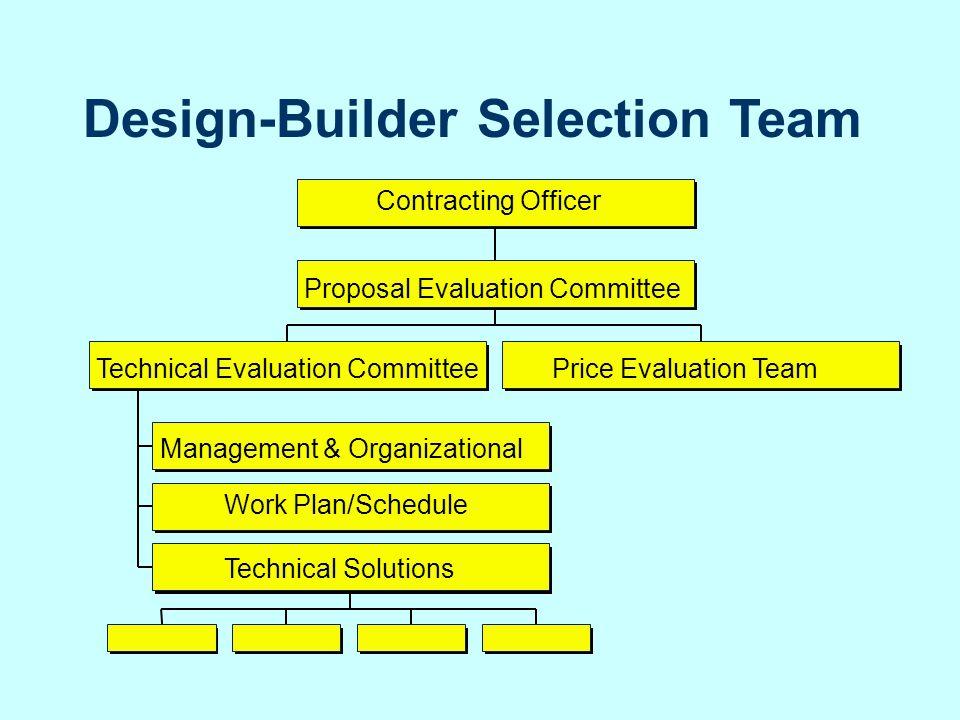 Design-Builder Selection Team