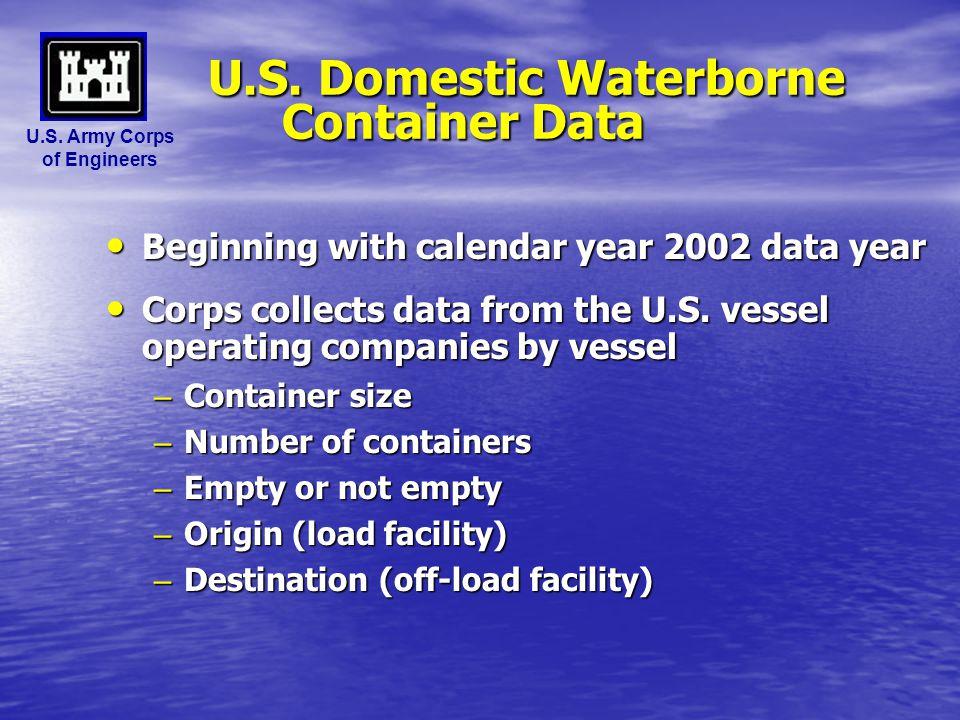 U.S. Domestic Waterborne Container Data