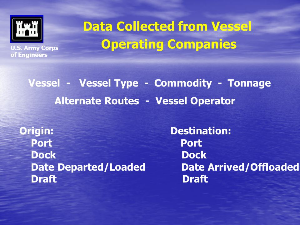 Data Collected from Vessel
