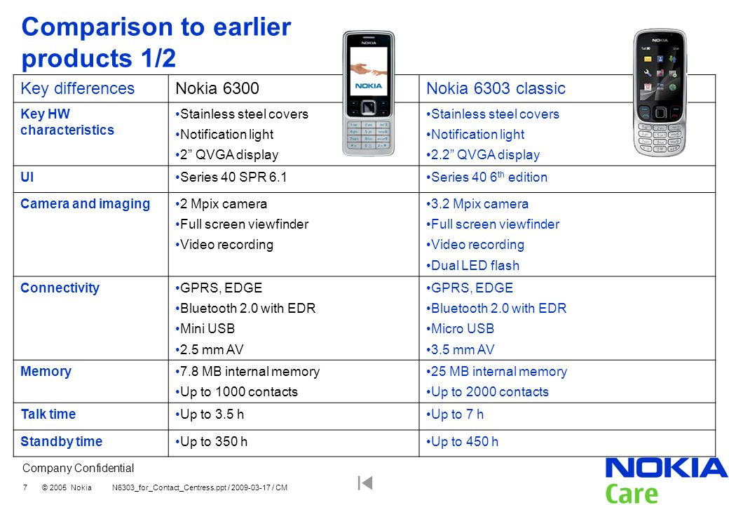 Comparison to earlier products 1/2