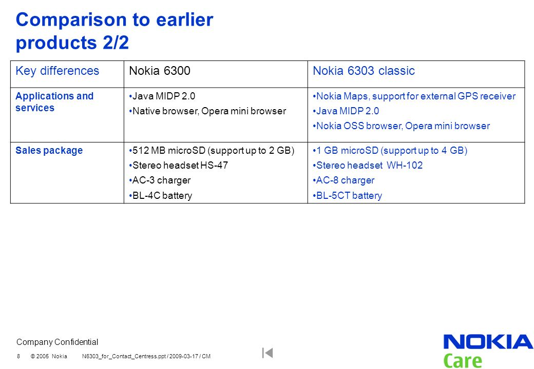 Comparison to earlier products 2/2