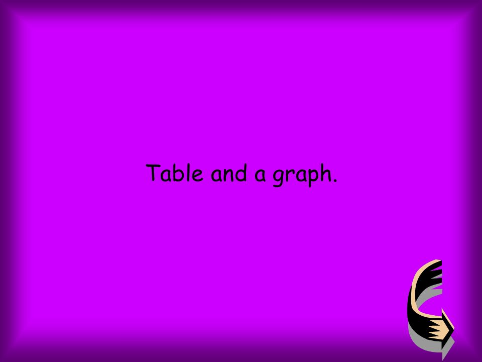 Table and a graph.