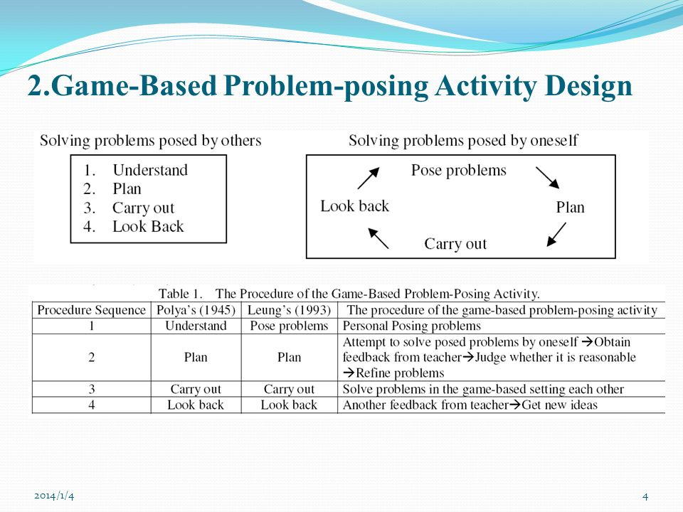 2.Game-Based Problem-posing Activity Design