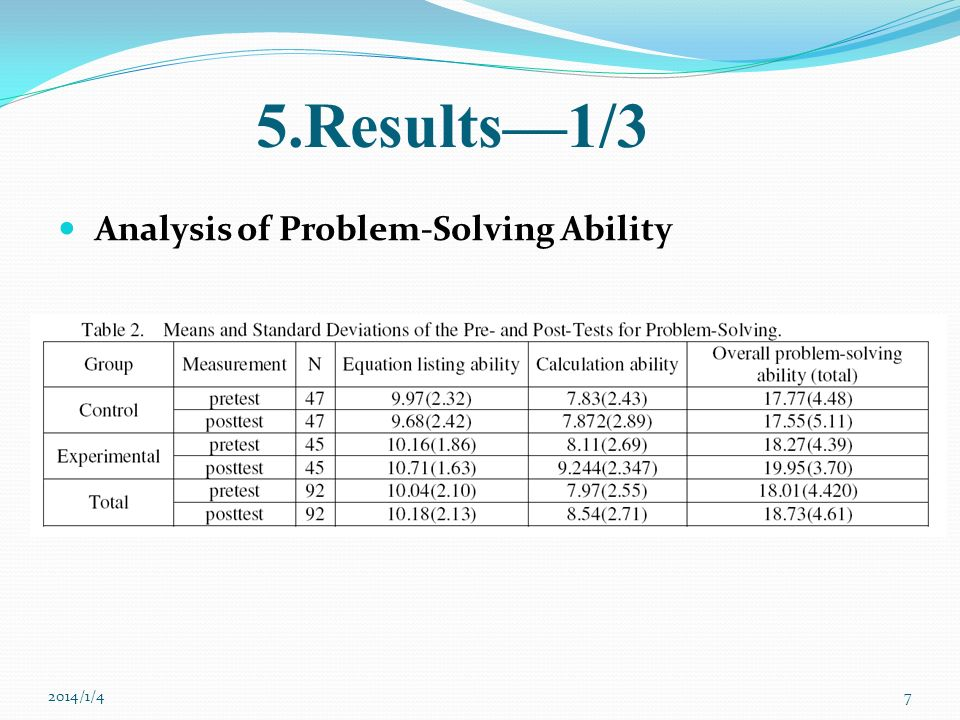 5.Results—1/3 \ Analysis of Problem-Solving Ability 2017/3/25